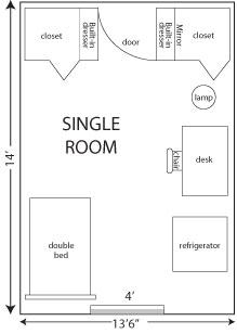 Mackin Complex Room Furniture Sizes Residence Life And